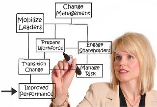 Change_Management_2