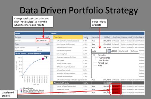 Data Driven Portfolio Strategy